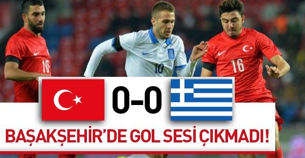 Milli maçta gol sesi çıkmadı: Türkiye 0-0 Yunanistan