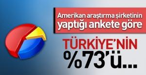 Türk halkı IŞİD'e nasıl bakıyor?