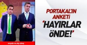 Fatih Portakal'ın anketi: Hayır önde