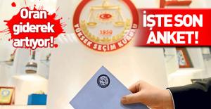 Oran giderek artıyor! Erdoğan için…