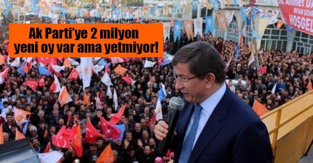 AK Parti'ye iki milyon yeni oy var! Peki bu AK Parti'yi iktidara taşımaya yetiyor mu? Konda Genel Müdürü yanıtladı...
