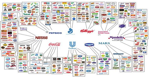 Satın alınan tüm ürünlerin sahibi olan 10 şirket