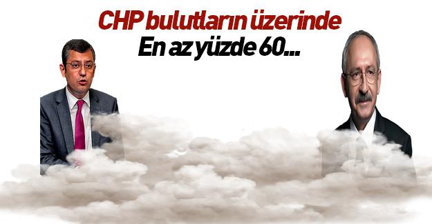 CHP rüyalar aleminde