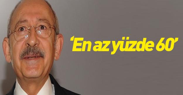Kemal Kılıçdaroğlu'nun 2019 hedefi güldürdü