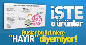 Rusya'nın ''hayır'' diyemediği Türk ürünleri...